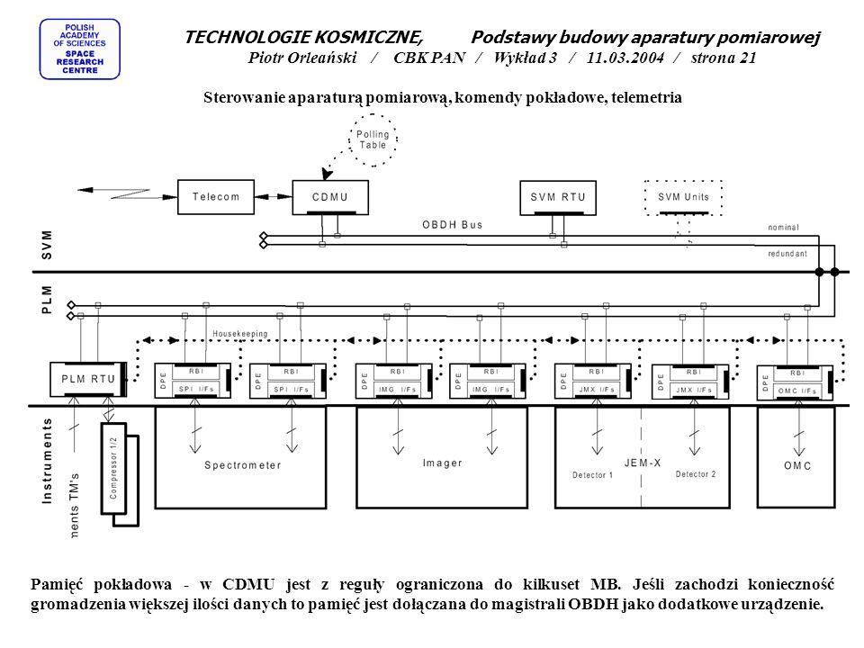TECHNOLOGIE KOSMICZNE, Podstawy budowy aparatury pomiarowej Piotr Orleański / CBK PAN / Wykład 3 / 11.03.2004 / strona 21
