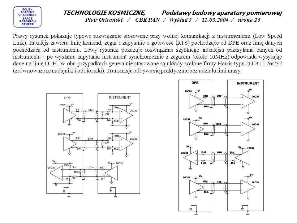 TECHNOLOGIE KOSMICZNE, Podstawy budowy aparatury pomiarowej Piotr Orleański / CBK PAN / Wykład 3 / 11.03.2004 / strona 25