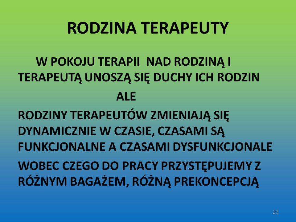 RODZINA TERAPEUTY