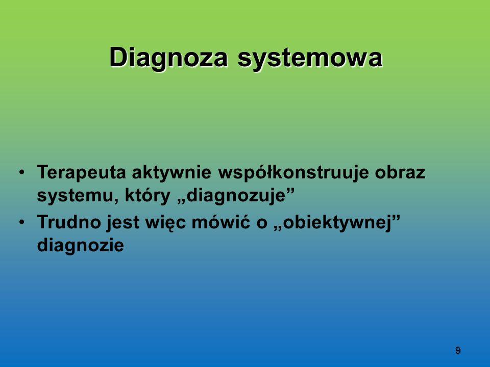 """Diagnoza systemowa Terapeuta aktywnie współkonstruuje obraz systemu, który """"diagnozuje Trudno jest więc mówić o """"obiektywnej diagnozie."""
