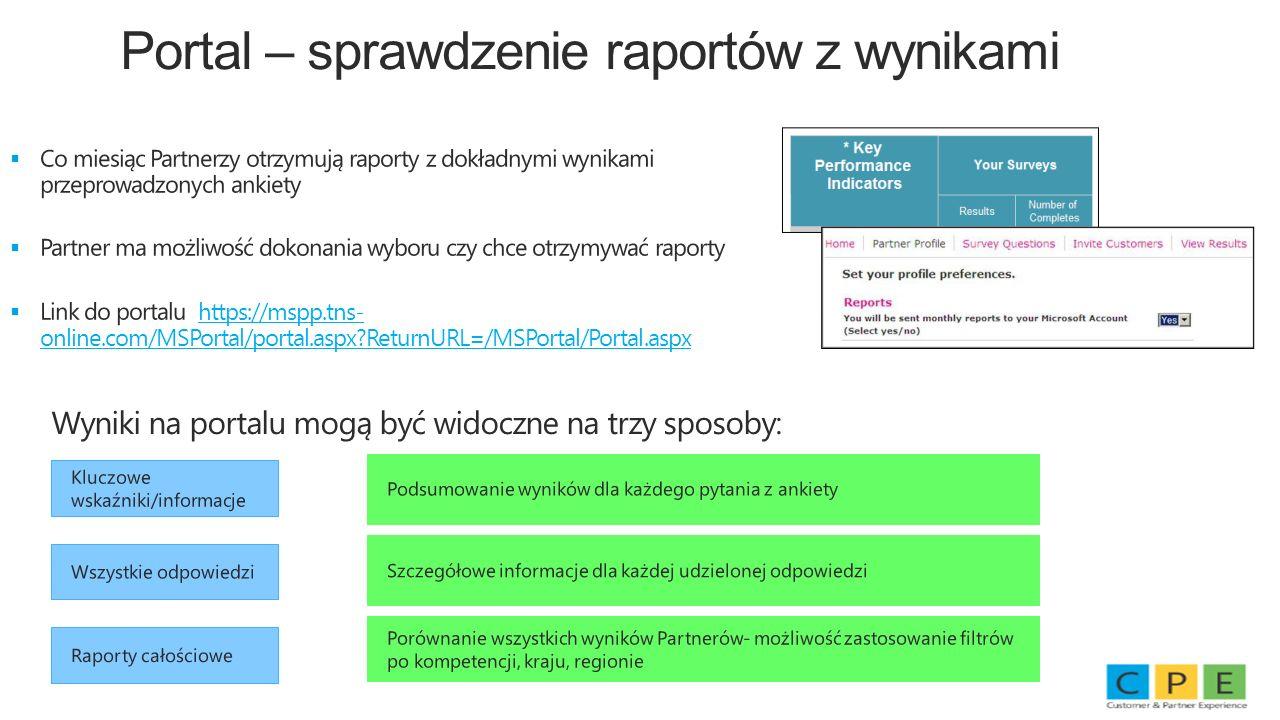 Portal – sprawdzenie raportów z wynikami