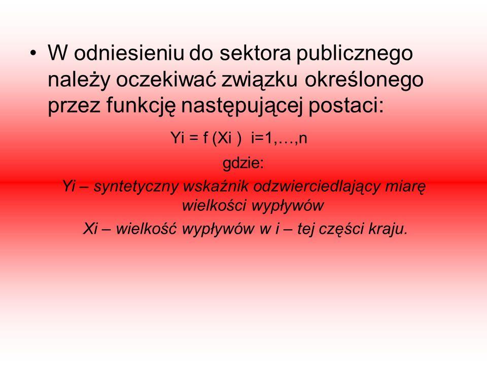 W odniesieniu do sektora publicznego należy oczekiwać związku określonego przez funkcję następującej postaci: