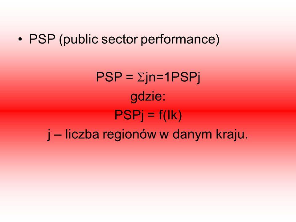j – liczba regionów w danym kraju.