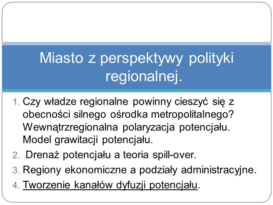 Miasto z perspektywy polityki regionalnej.