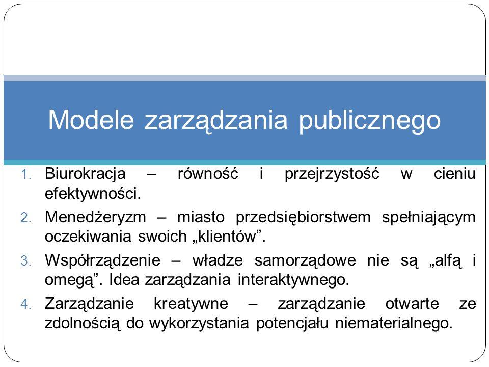 Modele zarządzania publicznego