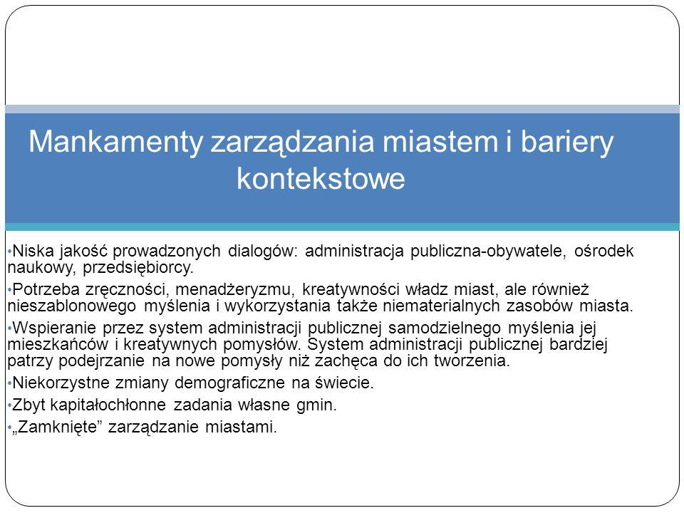 Mankamenty zarządzania miastem i bariery kontekstowe