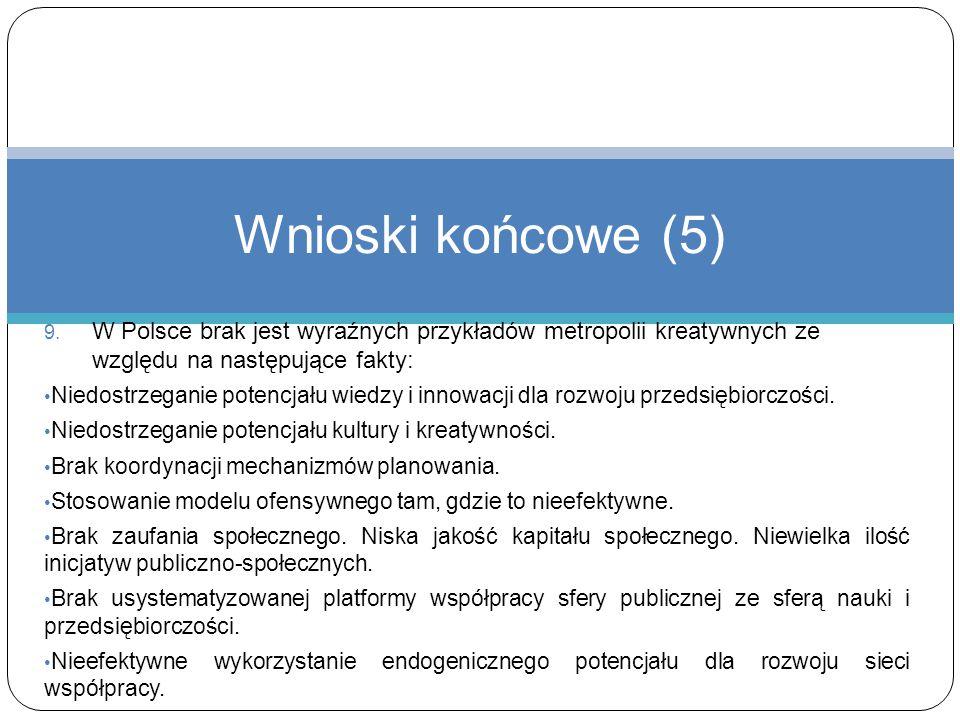 Wnioski końcowe (5) W Polsce brak jest wyraźnych przykładów metropolii kreatywnych ze względu na następujące fakty: