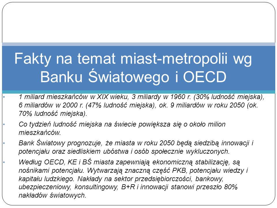Fakty na temat miast-metropolii wg Banku Światowego i OECD