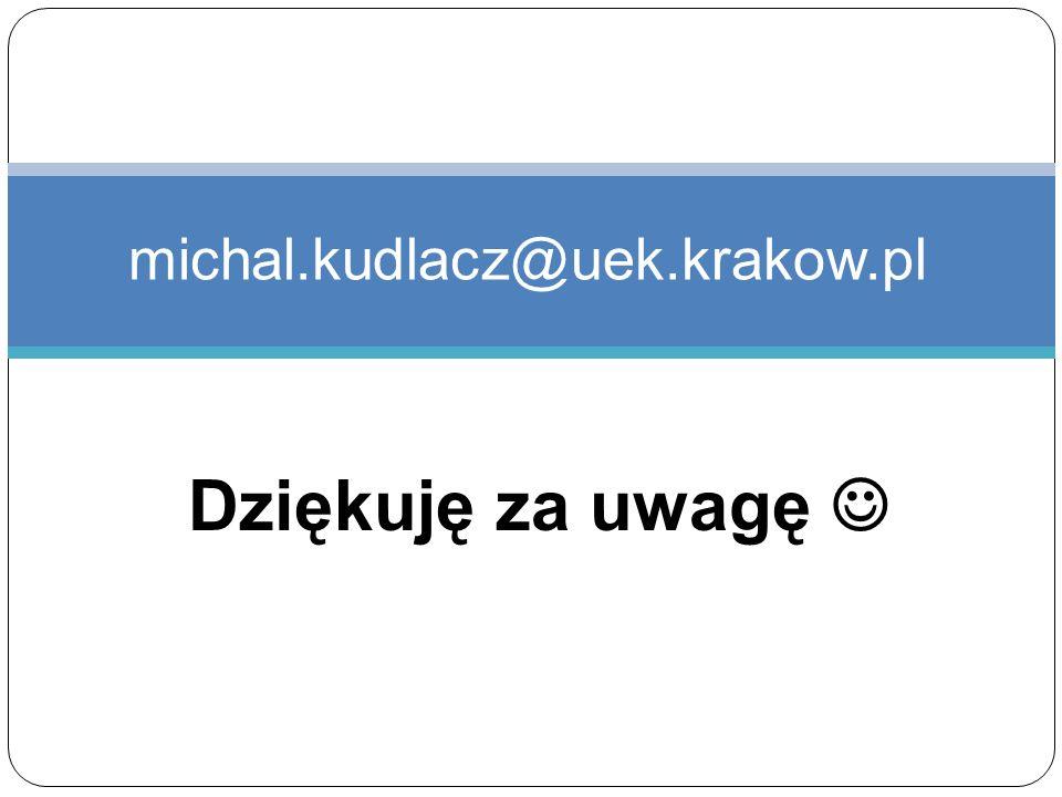 michal.kudlacz@uek.krakow.pl Dziękuję za uwagę 