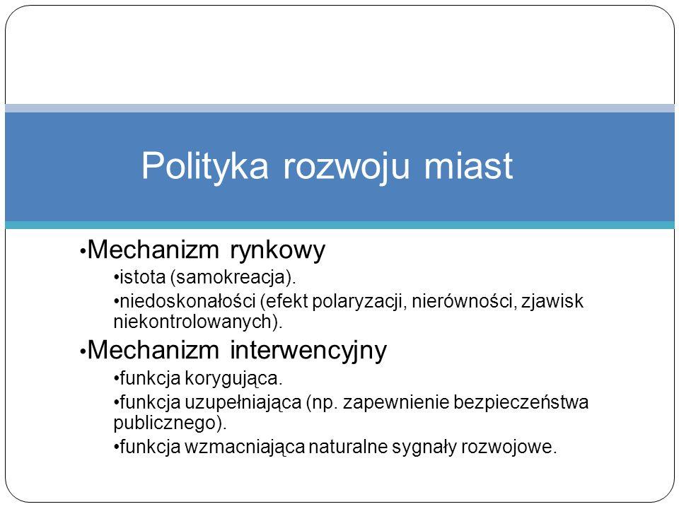 Polityka rozwoju miast
