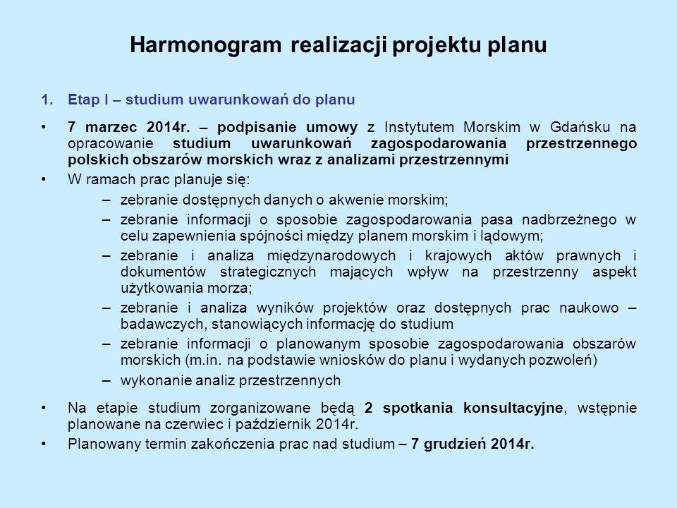 Harmonogram realizacji projektu planu