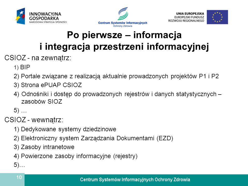 Po pierwsze – informacja i integracja przestrzeni informacyjnej