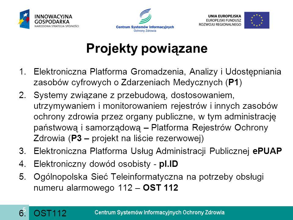 Projekty powiązane Elektroniczna Platforma Gromadzenia, Analizy i Udostępniania zasobów cyfrowych o Zdarzeniach Medycznych (P1)