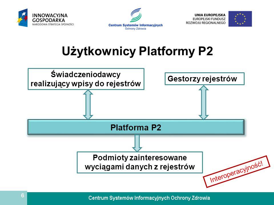 Użytkownicy Platformy P2