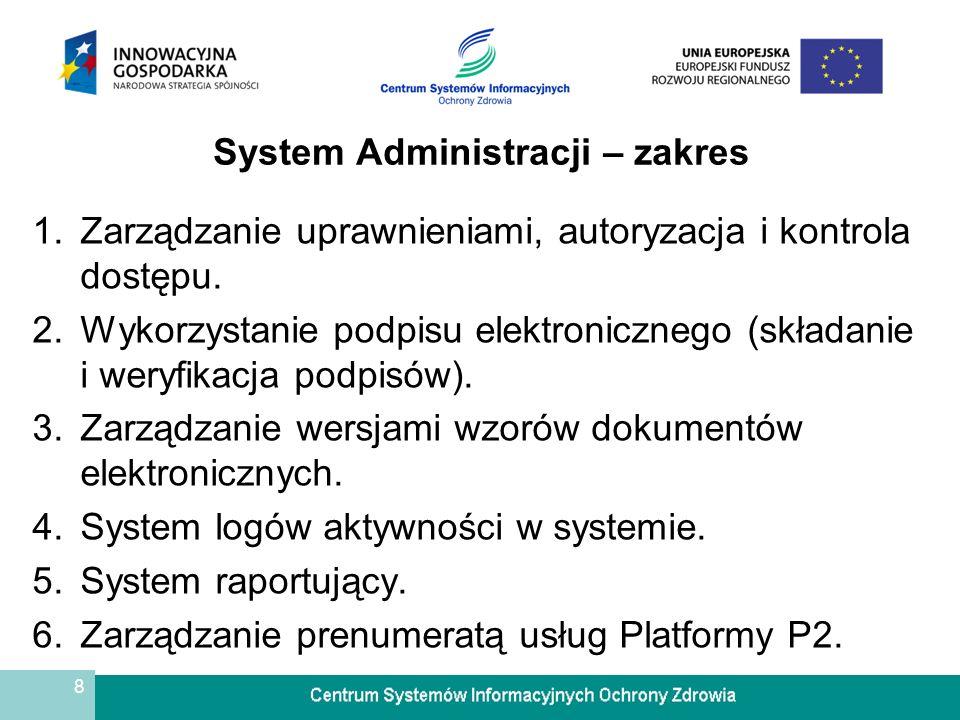 System Administracji – zakres
