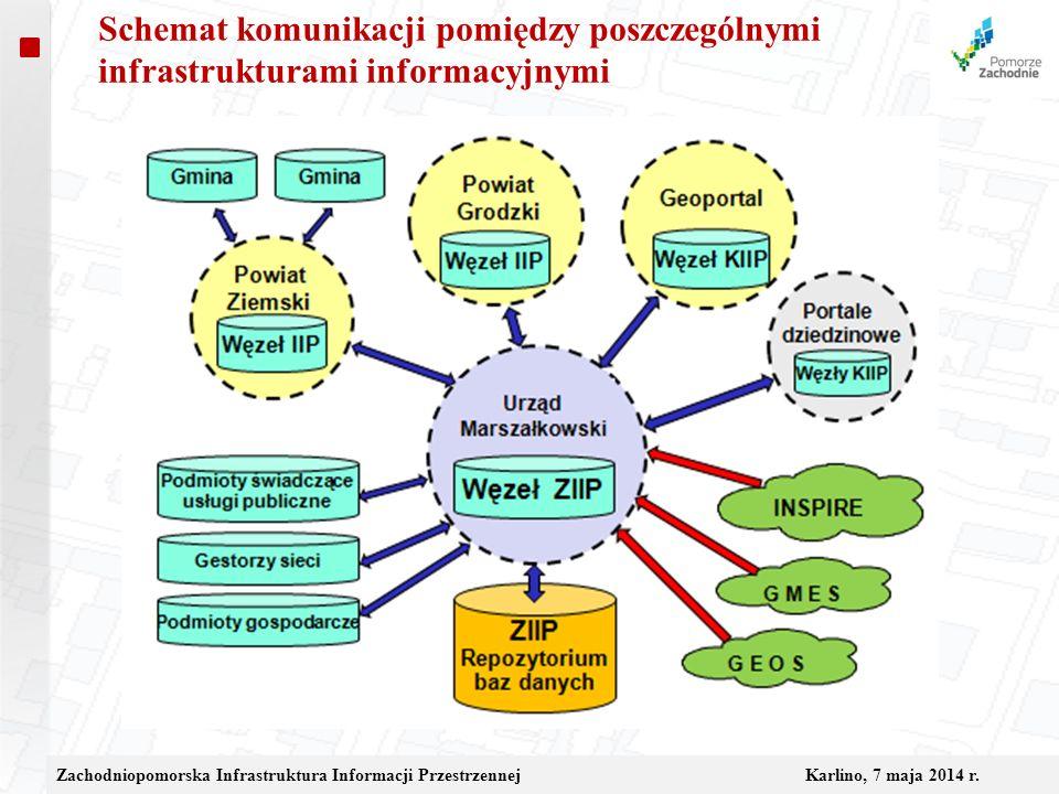 Schemat komunikacji pomiędzy poszczególnymi infrastrukturami informacyjnymi