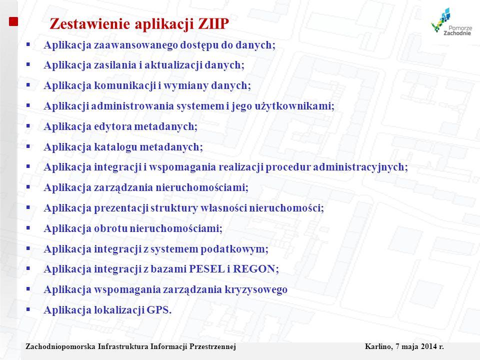 Zestawienie aplikacji ZIIP