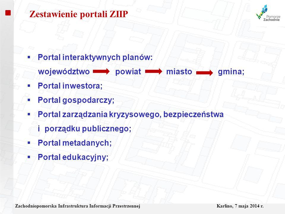 Zestawienie portali ZIIP