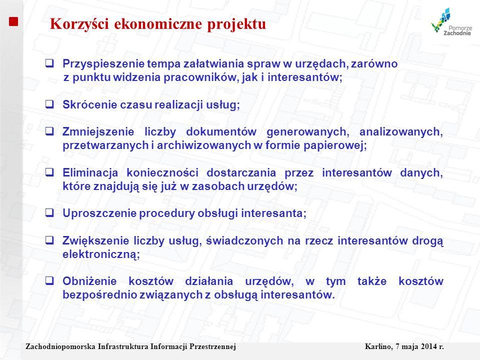 Korzyści ekonomiczne projektu