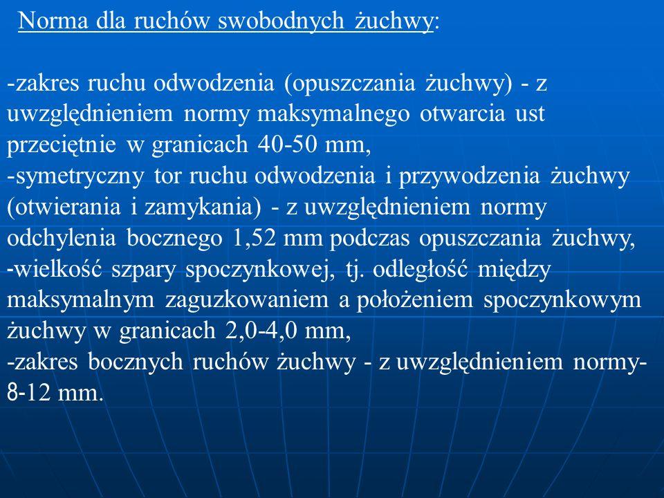 -zakres bocznych ruchów żuchwy - z uwzględnieniem normy- 8-12 mm.
