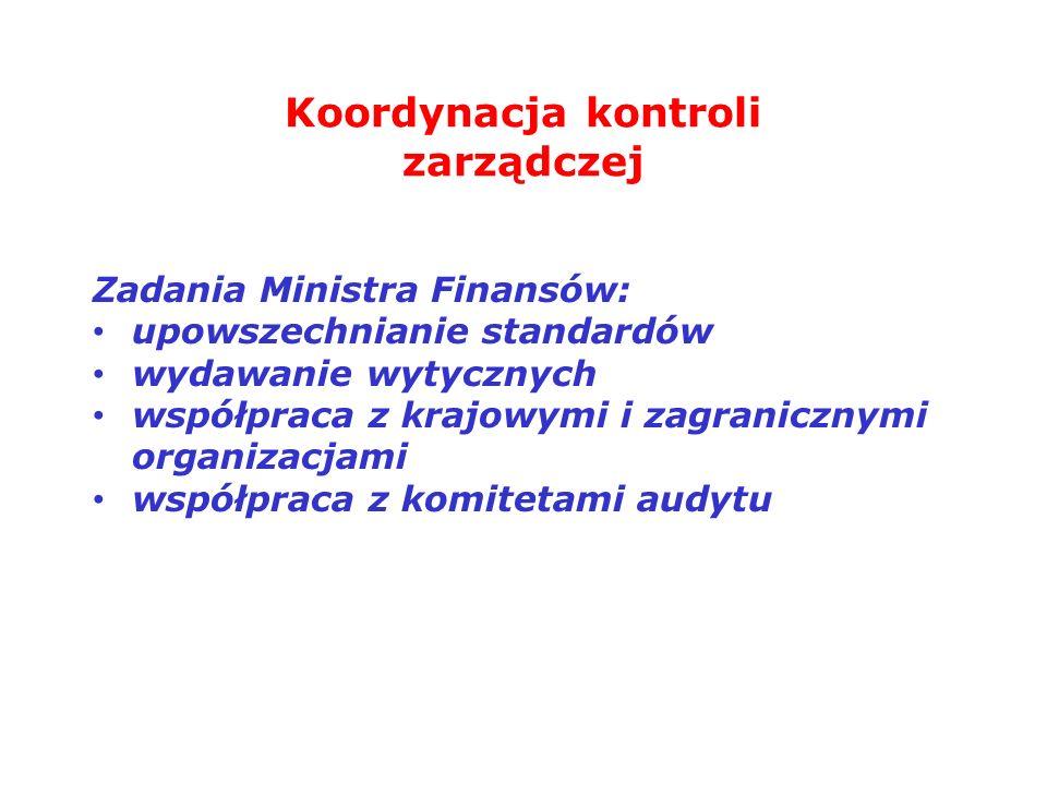 Koordynacja kontroli zarządczej
