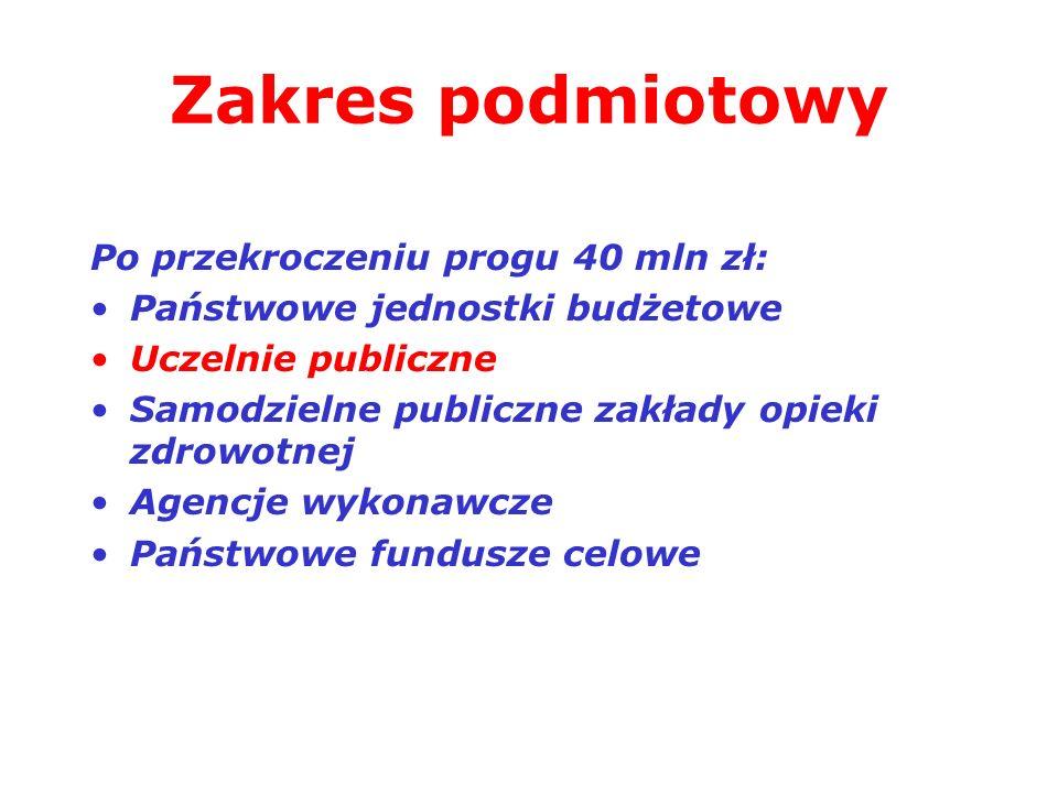 Zakres podmiotowy Po przekroczeniu progu 40 mln zł: