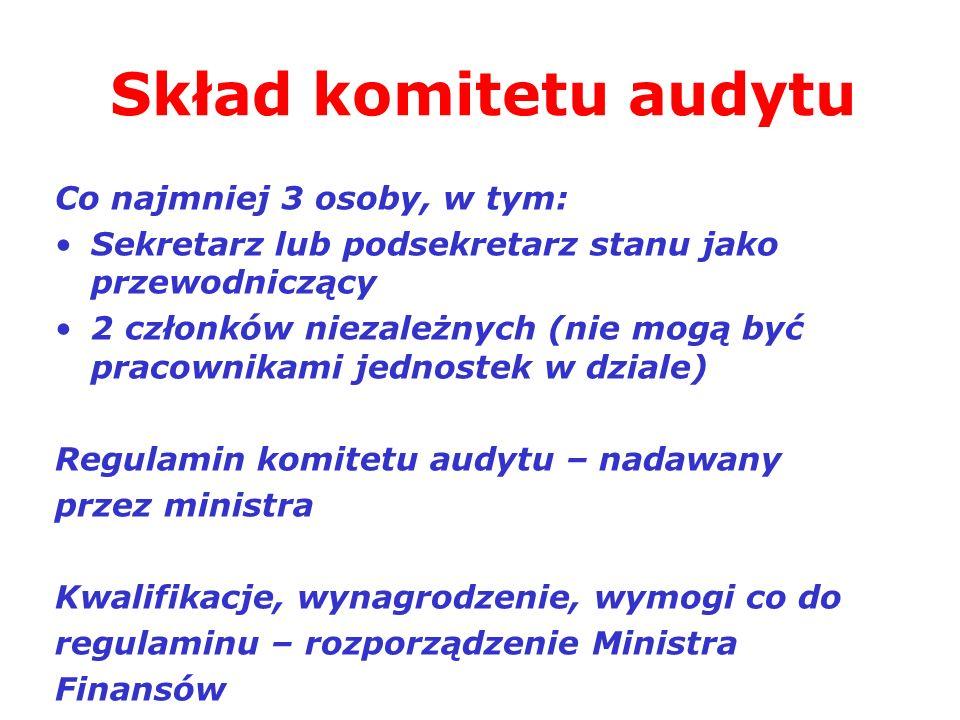 Skład komitetu audytu Co najmniej 3 osoby, w tym: