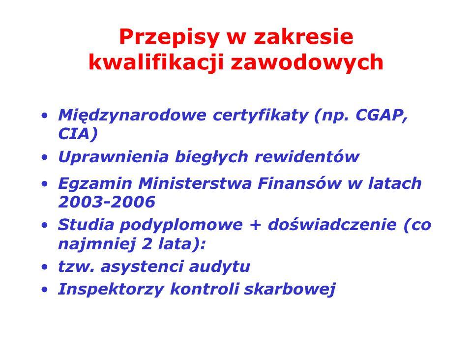 Przepisy w zakresie kwalifikacji zawodowych