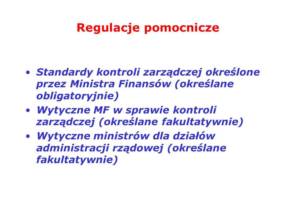 Regulacje pomocnicze Standardy kontroli zarządczej określone przez Ministra Finansów (określane obligatoryjnie)