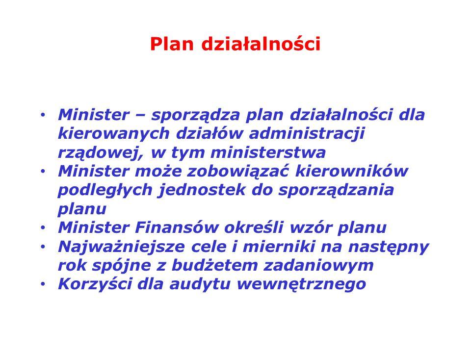 Plan działalności Minister – sporządza plan działalności dla kierowanych działów administracji rządowej, w tym ministerstwa.
