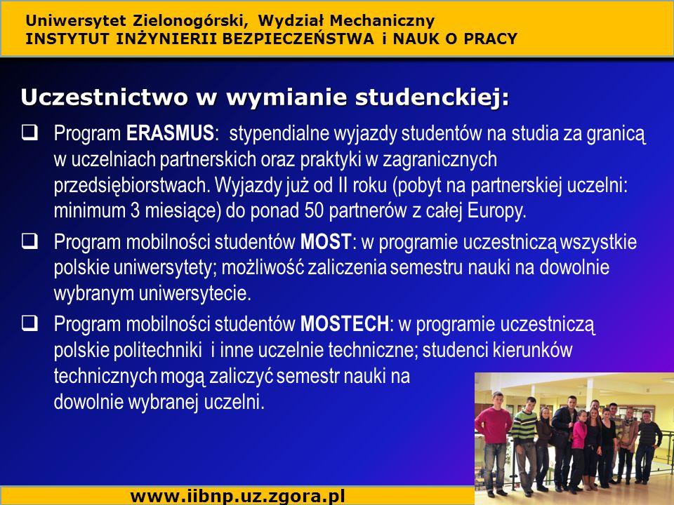 Uczestnictwo w wymianie studenckiej: