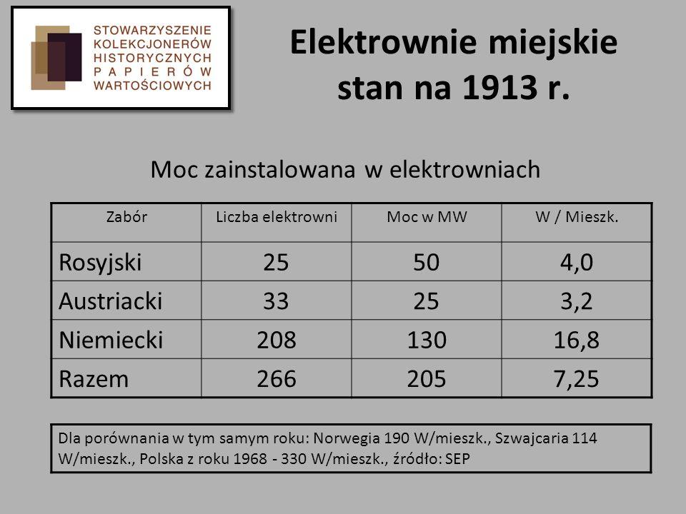 Elektrownie miejskie stan na 1913 r.