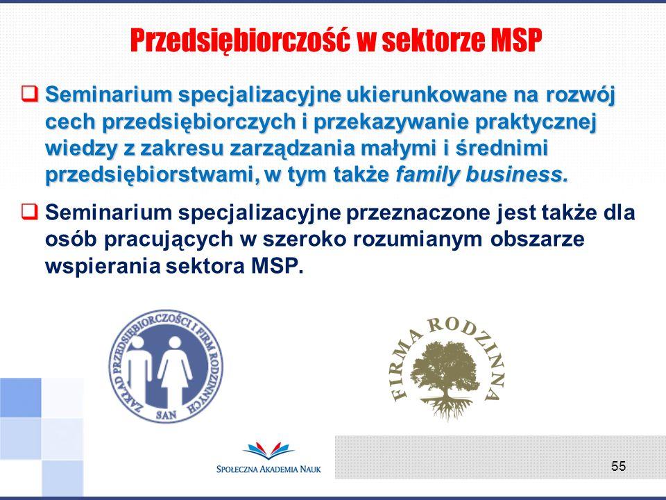 Przedsiębiorczość w sektorze MSP