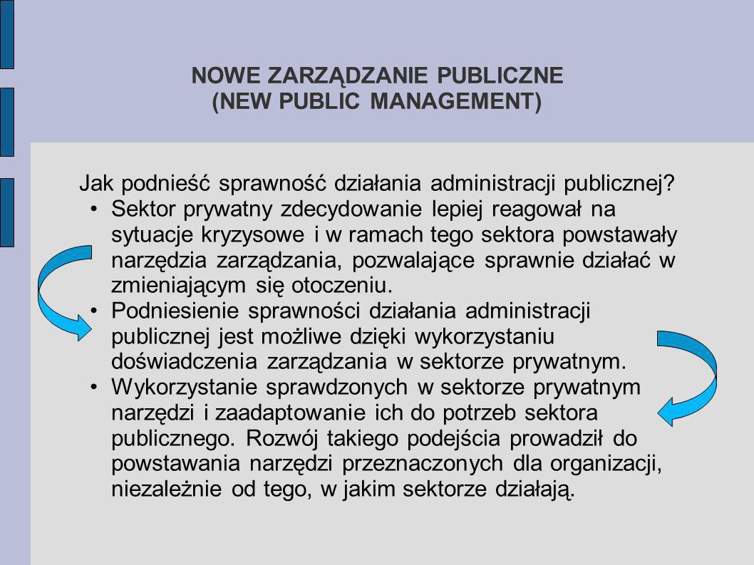 NOWE ZARZĄDZANIE PUBLICZNE (NEW PUBLIC MANAGEMENT)