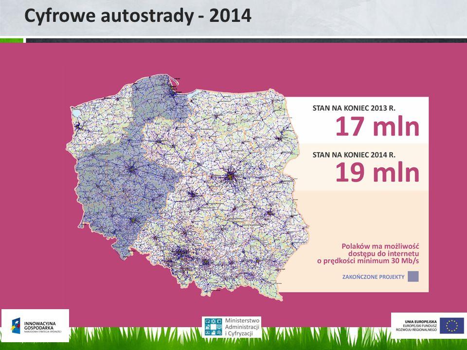 Cyfrowe autostrady - 2014