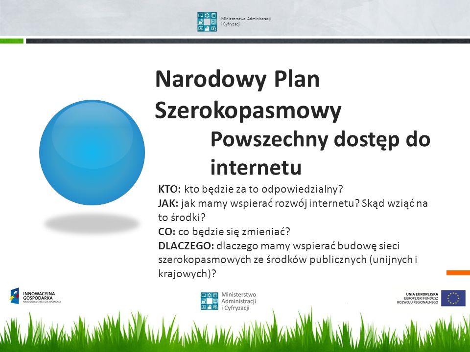 Narodowy Plan Szerokopasmowy
