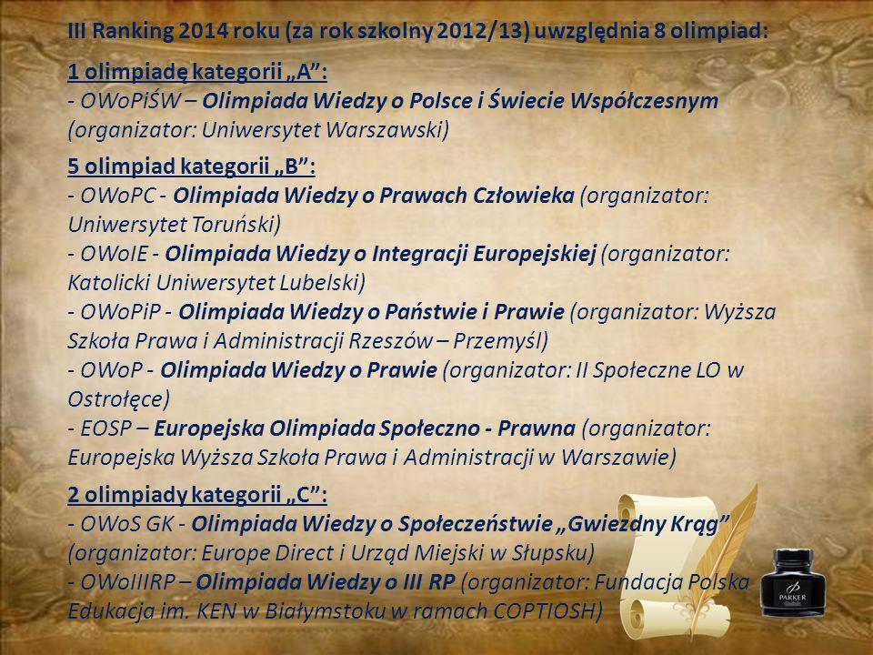 III Ranking 2014 roku (za rok szkolny 2012/13) uwzględnia 8 olimpiad:
