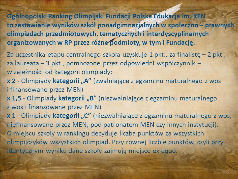 Ogólnopolski Ranking Olimpijski Fundacji Polska Edukacja im