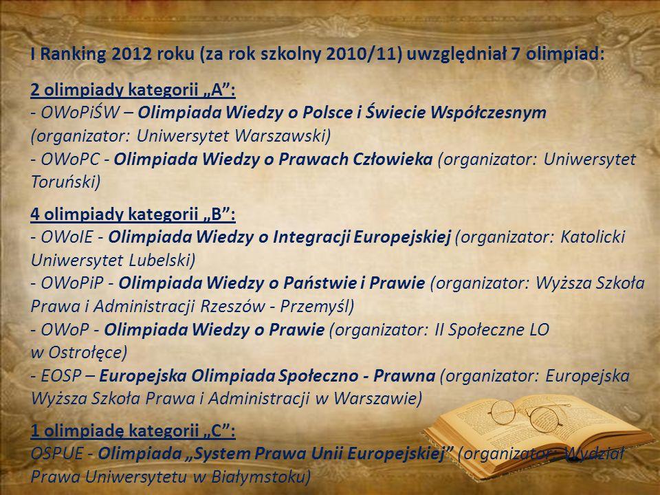 I Ranking 2012 roku (za rok szkolny 2010/11) uwzględniał 7 olimpiad: