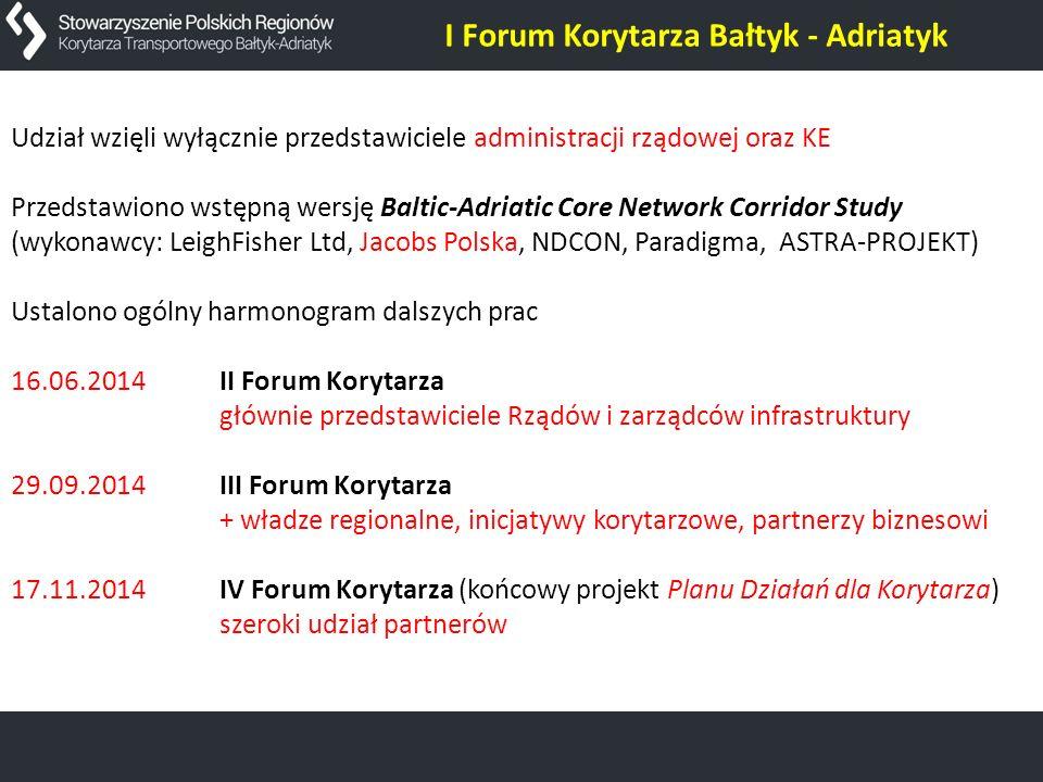 I Forum Korytarza Bałtyk - Adriatyk