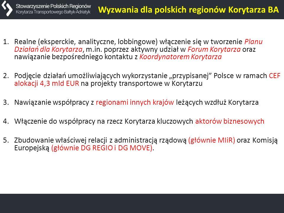 Wyzwania dla polskich regionów Korytarza BA
