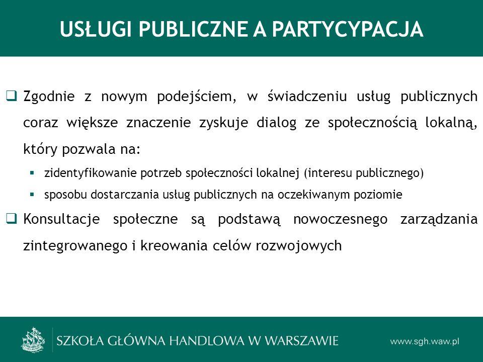 USŁUGI PUBLICZNE A PARTYCYPACJA