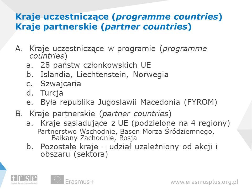 Kraje uczestniczące (programme countries) Kraje partnerskie (partner countries)