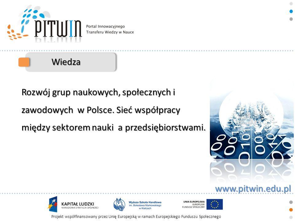 WiedzaRozwój grup naukowych, społecznych i zawodowych w Polsce.