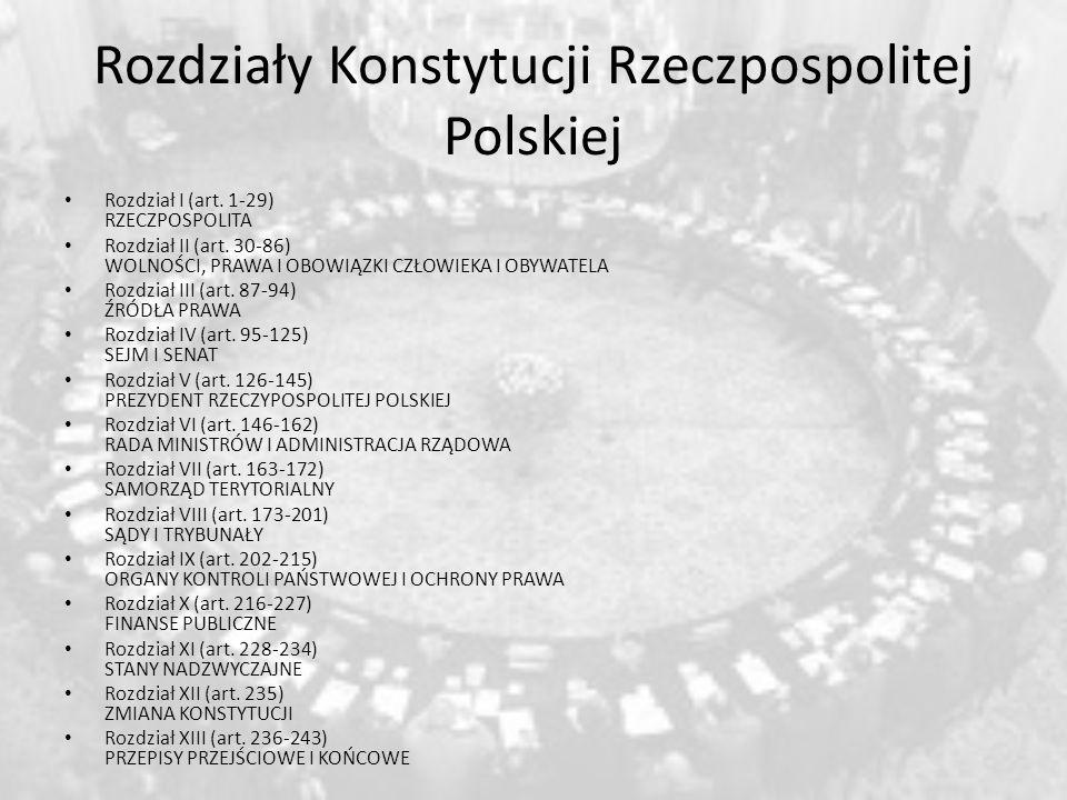 Rozdziały Konstytucji Rzeczpospolitej Polskiej