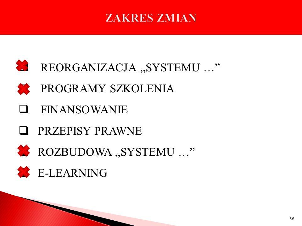 """ZAKRES ZMIAN REORGANIZACJA """"SYSTEMU … PROGRAMY SZKOLENIA. FINANSOWANIE. PRZEPISY PRAWNE. ROZBUDOWA """"SYSTEMU …"""