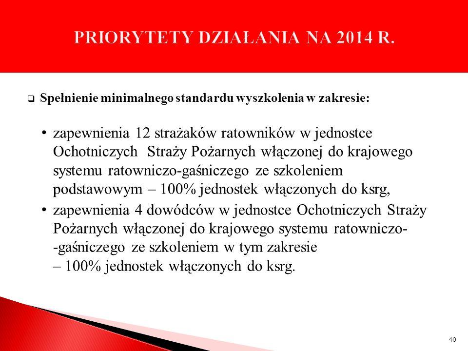 PRIORYTETY DZIAŁANIA NA 2014 R.