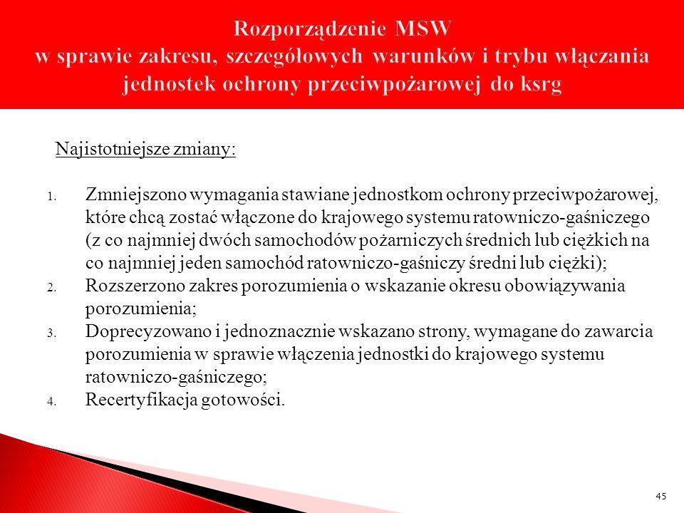 Rozporządzenie MSW w sprawie zakresu, szczegółowych warunków i trybu włączania jednostek ochrony przeciwpożarowej do ksrg