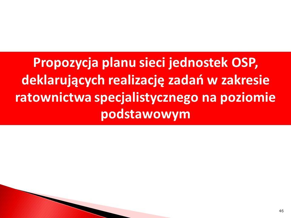 Propozycja planu sieci jednostek OSP, deklarujących realizację zadań w zakresie ratownictwa specjalistycznego na poziomie podstawowym