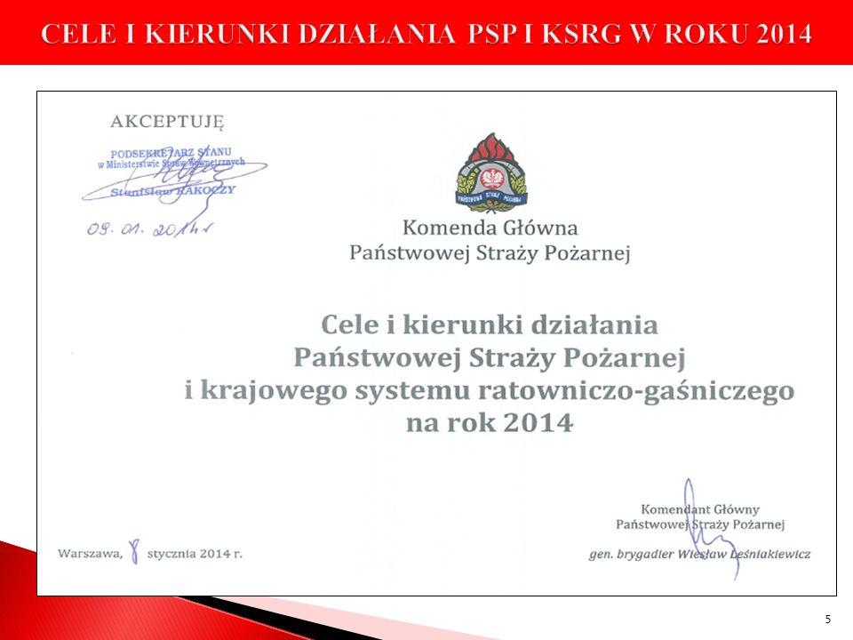 CELE I KIERUNKI DZIAŁANIA PSP I KSRG W ROKU 2014